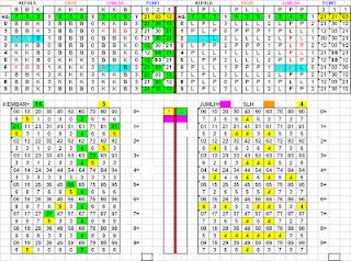 Prediksi Togel Hongkong hari ini Kamis 16 Mei 2013