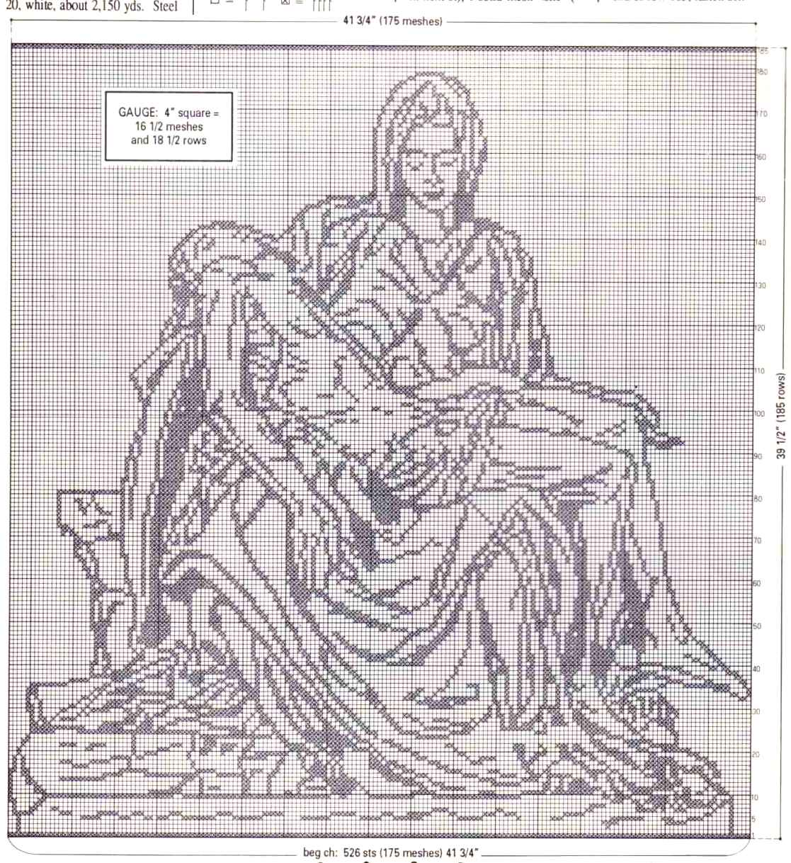 Crochet em revista piet for Merletti a uncinetto schemi