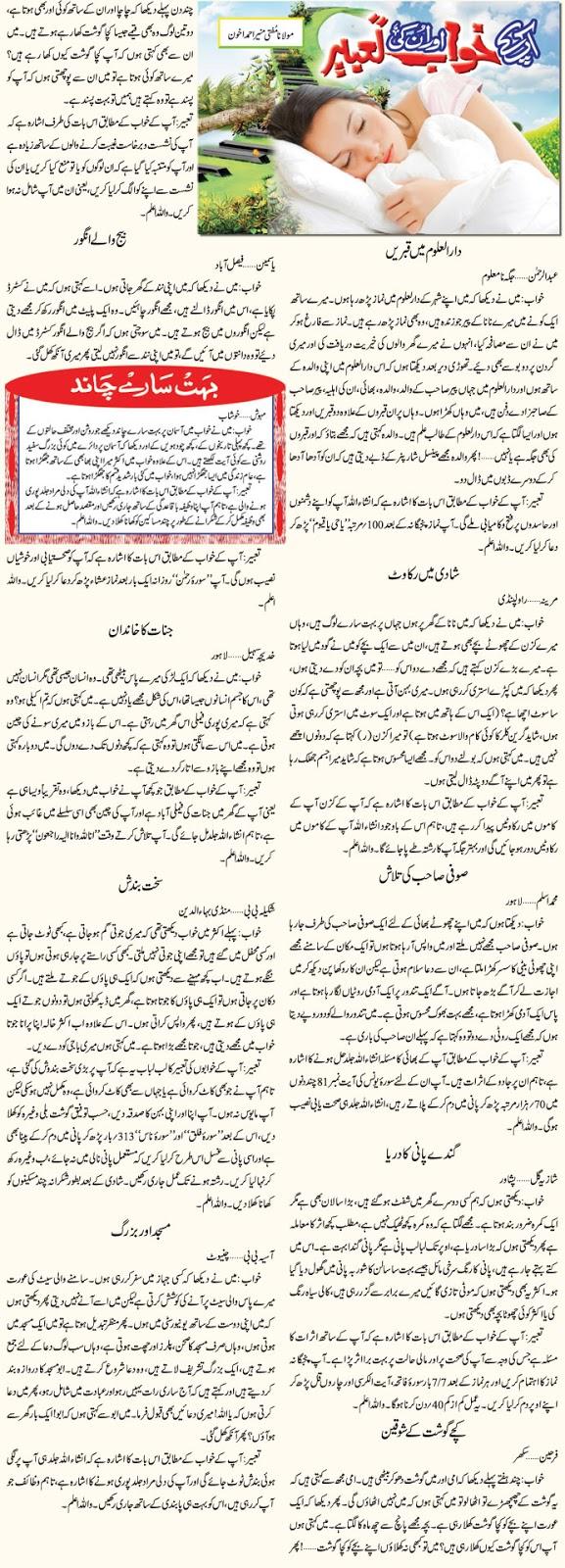 Khawabon ki tabeer, Islamic interpretation, Explanation, Analysis, Meanings of dreams