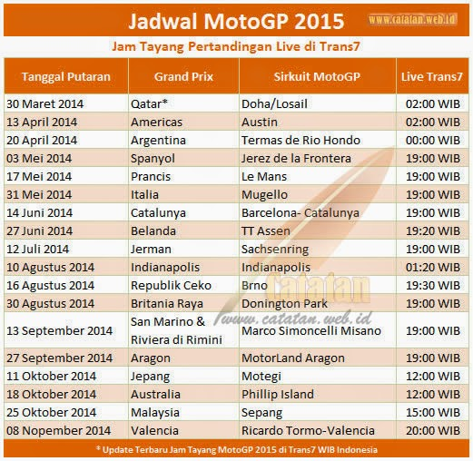 Jadwal MotoGP 2015