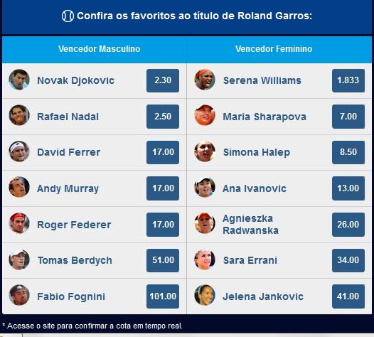 Roland Garros 2014   Ao Vivo
