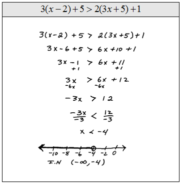 Graphing Compound Inequalities Worksheet Linear inequalities (one