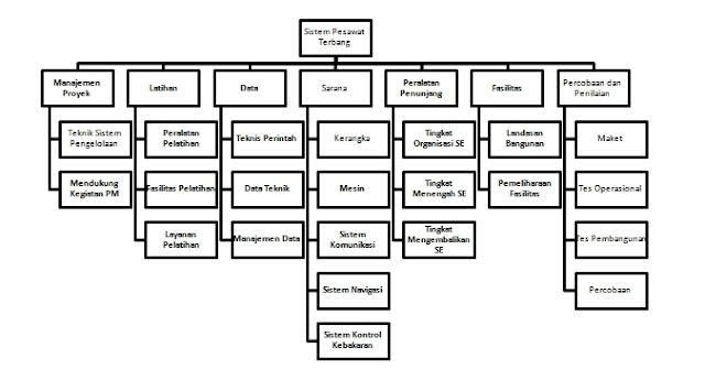 Rencana Anggaran Biaya Proyek Contoh Rencana Anggaran Biaya