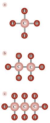 Struktur molekul metana etana propana.