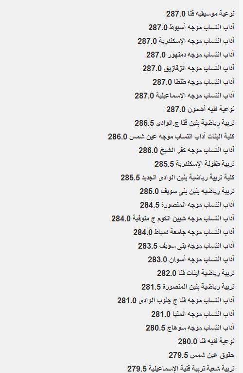 مؤشرات وتوقعات نتيجة تنسيق الثانوية العامة المرحلة الثالثة لعام 2014 /نتيجة تنسيق المرحلة الثالثة