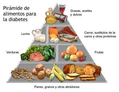 qué debe comer un diabetico