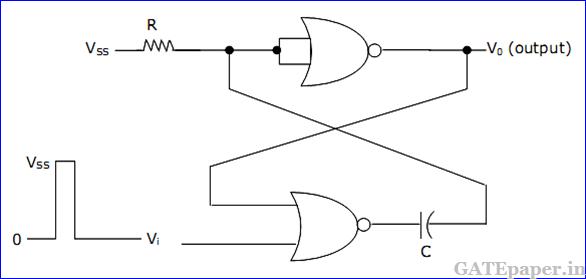 gatepaper in  gate 2002 ece video solution on digital circuits  digital electronics