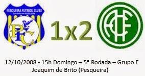 Campeonato Pernambucano Série A2: América classificado