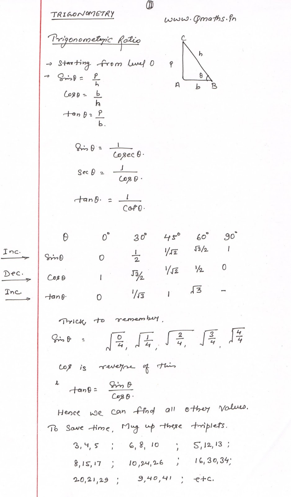 Worksheet trigonometric ratios debnamcareyweb worksheets for Trigonometry table 0 360