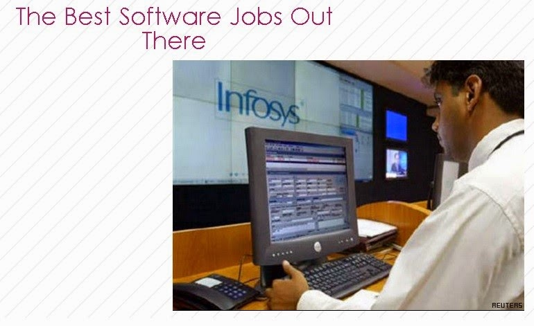 The Best Software IT Jobs in Delhi/NCR
