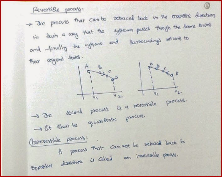 Cyclic processreversible process and work done graphs iit jee and graphical representation of the work using pv diagrams ccuart Choice Image