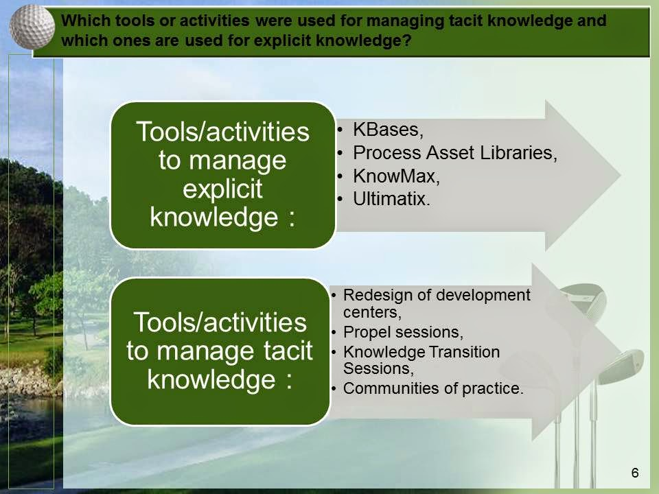 knowledge management case studies in south africa A systematic and results-focused approach to knowledge exchange putting knowledge sharing activities at the center of the development agenda case studies.