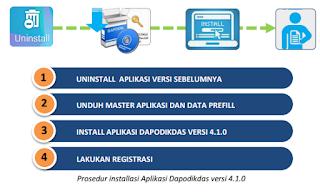 gambar  Panduan Install Aplikasi Dapodikdas 4.1.0