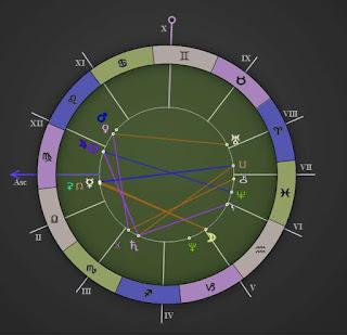 SCORPIO Daily Forecast August 27 Horoscope Zone