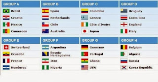 World Cup Draw for Brazil 2014