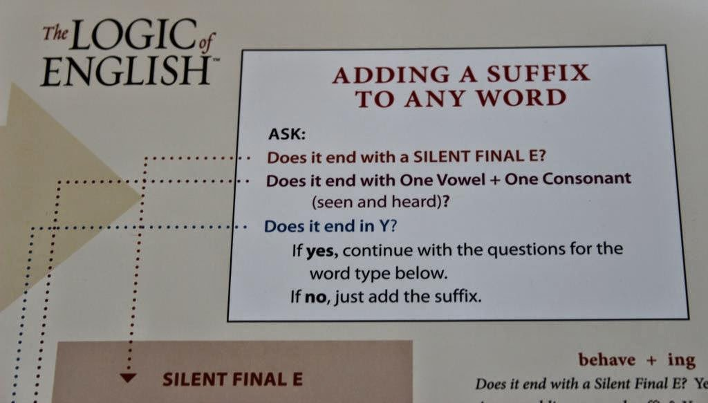 the complete guide to english spelling rules pdf