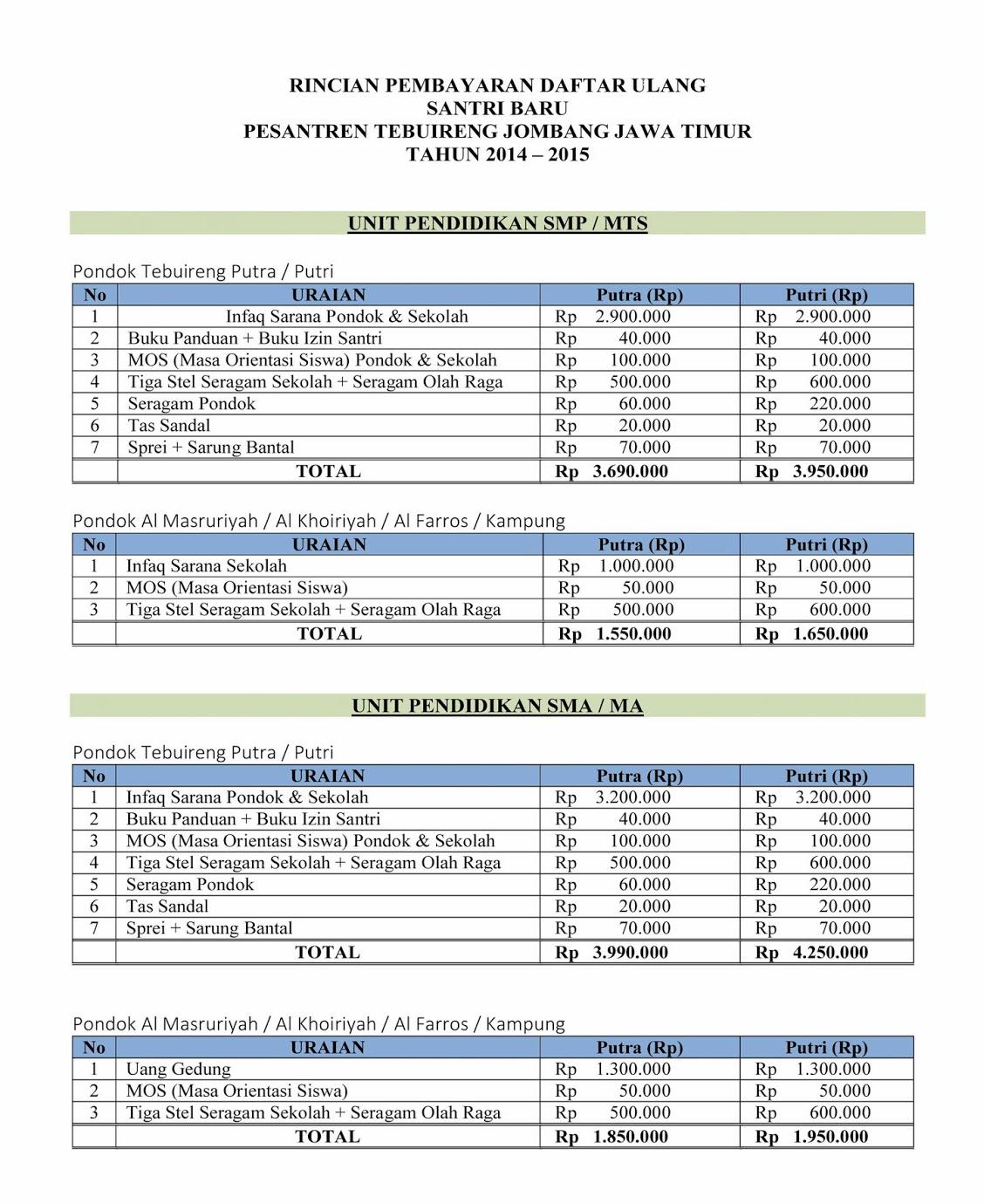 Info Pendaftaran Pesantren tebu Ireng