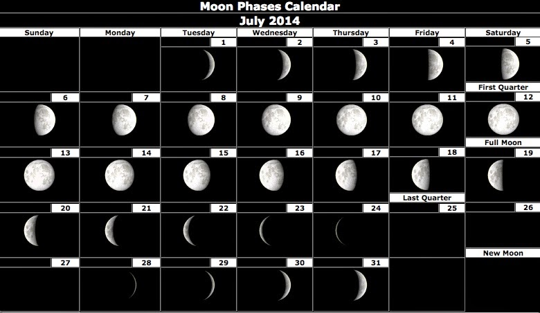 Mooncalender For December 2014 For Vacaville | New Calendar Template ...