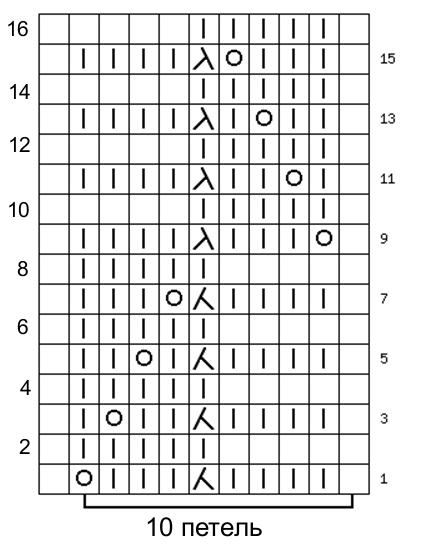 Схема узора. изнаночная