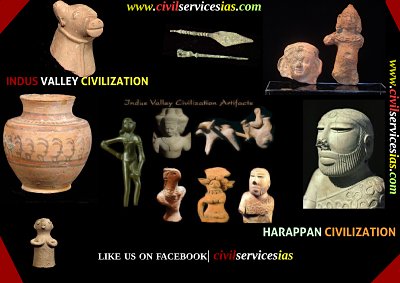 INDUS VALLEY CIVILIZATION -IMPORTANT HARAPPAN SITES-LIST