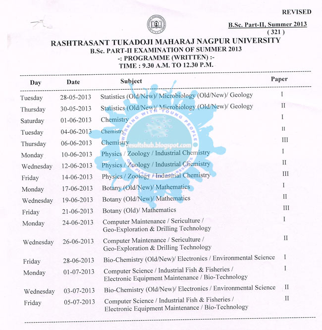 B.Sc. Part 2 Revised New Timetable Nagpur University