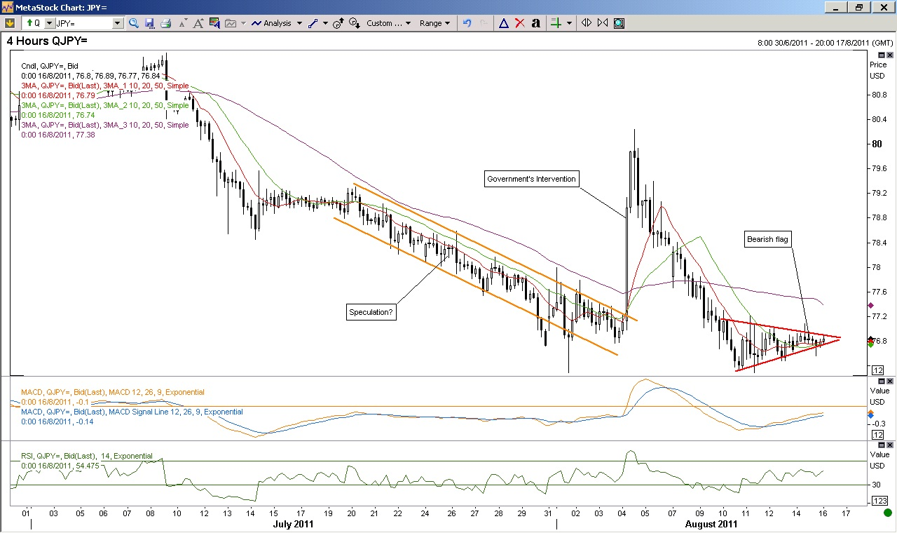 What does volatility mean in forex