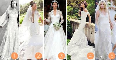 Best Celebrity Wedding Dress Poll