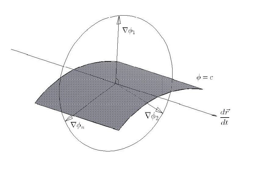 how to tell if 2 vectors are perpendicular