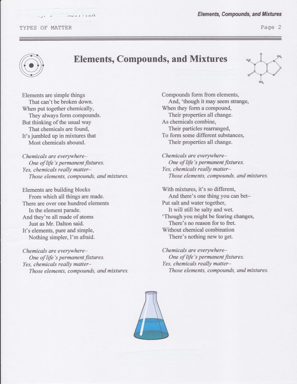 Dr. Gayden's Chemistry Class: September 2015