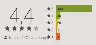 Fetih İstanbul Android indir