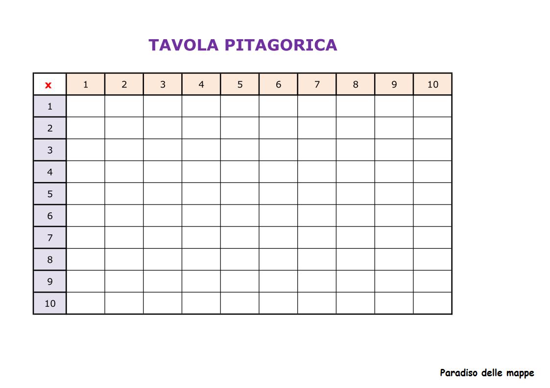 Paradiso delle mappe tavola pitagorica da completare - La tavola pitagorica da stampare ...