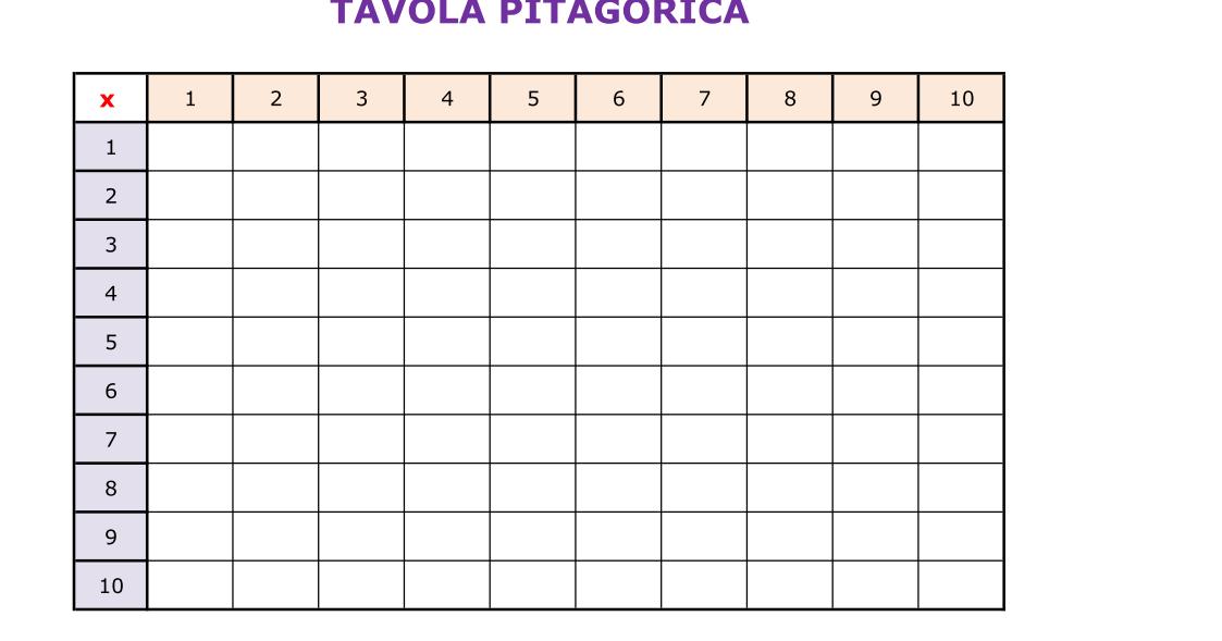 Paradiso delle mappe tavola pitagorica da completare - Tavola pitagorica fino a 100 ...