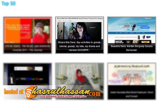 Fave Kay Poh Digi WWWow Awards | Rakan Blogger Tewaskan Beautifulnara?