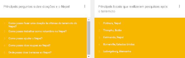 O terremoto no Nepal foi um dos termos mais pesquisados de Abril