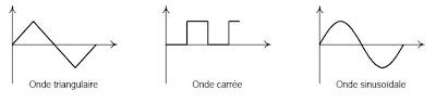 climatisation et frigoristes circuits en courant alternatif c a. Black Bedroom Furniture Sets. Home Design Ideas