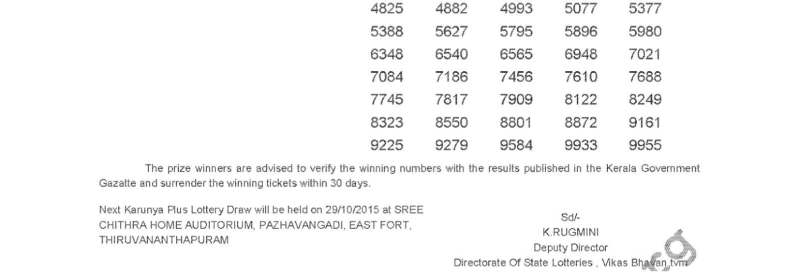 Karunya Plus Lottery KN 80 Result 22-10-2015