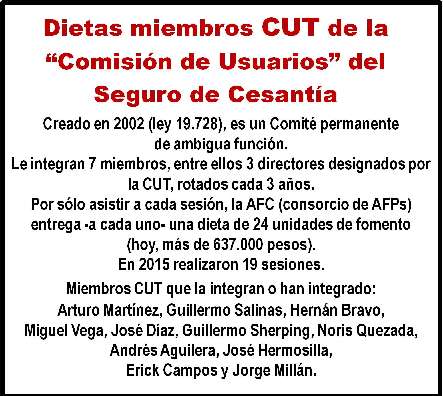 """Dietas en dinero para miembros CUT en """"Comisión de Usuarios"""" del Seguro de Cesantía."""