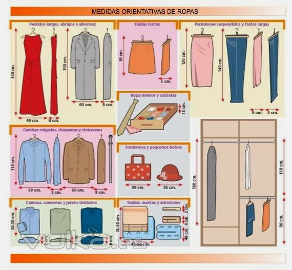 Mobiliario y decoracion bilbao como hacer un armario - Como revestir un armario ...