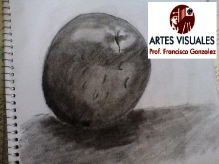 Artes VisualesProf Francisco Gonzalez Reyna Dibujo