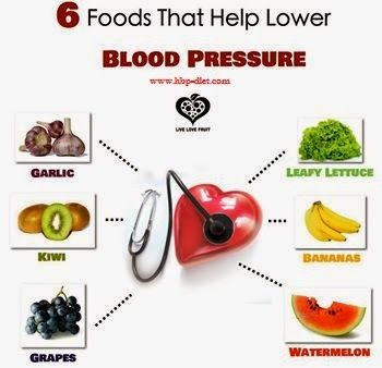 What Is A Good Natural Food For Lowering Blood Pressure
