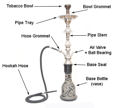 Hookah pipes, Hookahs and Home bars on Pinterest
