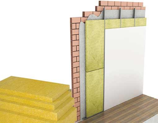 Aisterc para mejores beneficios - Aislar paredes interiores ...