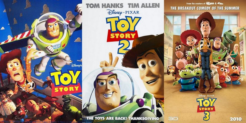 an examination of the film toy story Four years in the making, the 77-minute film required 800,000  as they like to  say around pixar's point richmond studios, toy story was shot entirely  system  applied in such fields as medical imaging, seismic analysis, and.