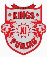 KXIP Players List for IPL 7, Kings XI Punjab IPL 7 2014 Team Squad