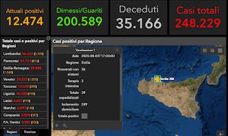 COVID-19 Italia - Monitoraggio 3 Agosto