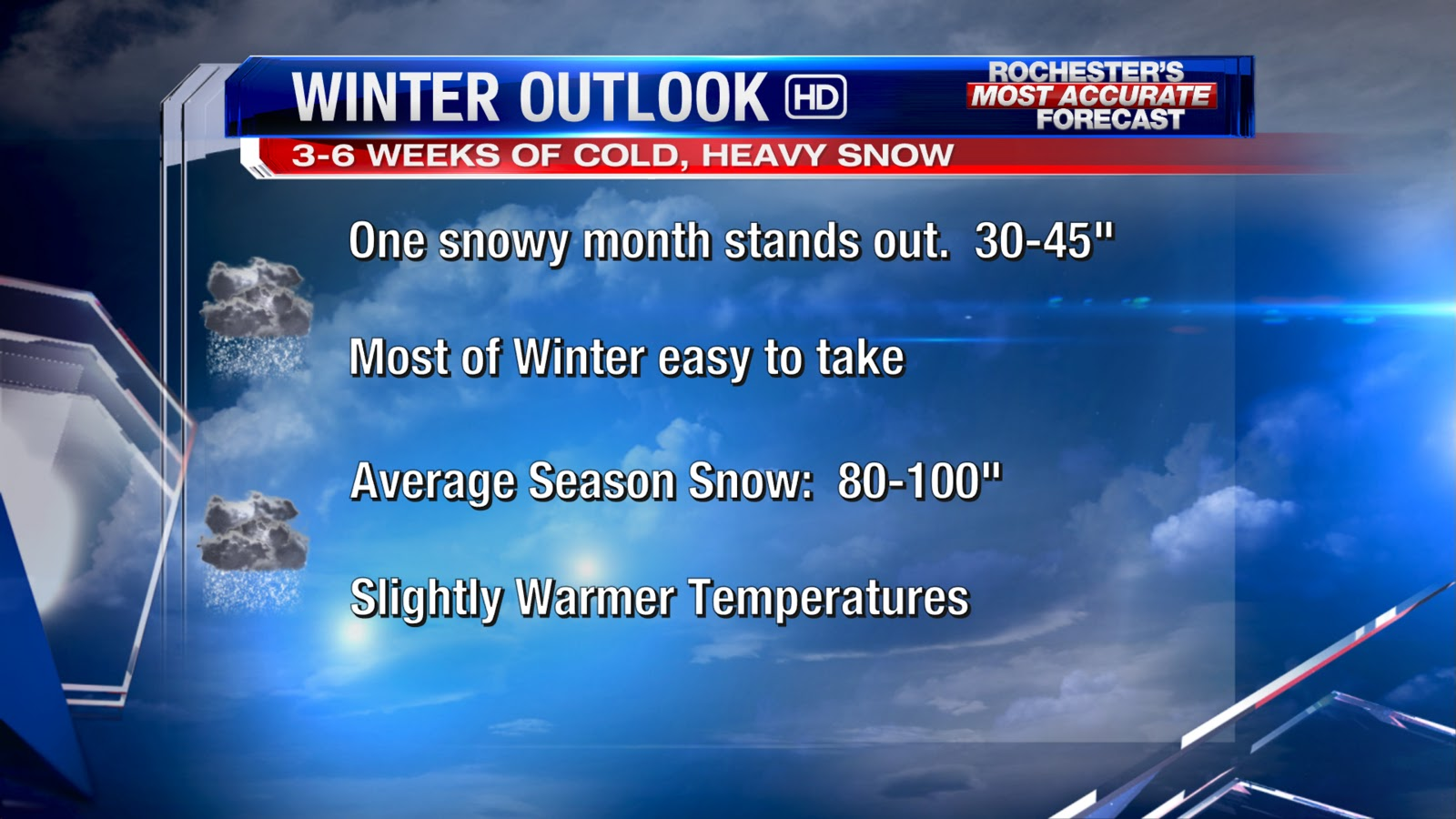 HIGHLIGHTS OF THE UPCOMING WINTER