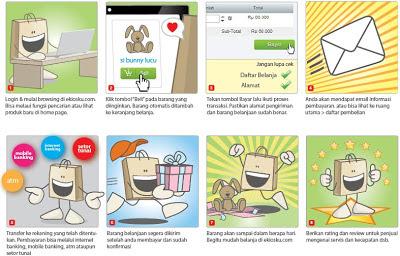 Cara Pembelian Ekiosku.com Jual Beli Online Aman Menyenangkan