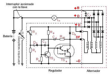 Respuestadelafsica blogspot on es wiring diagram