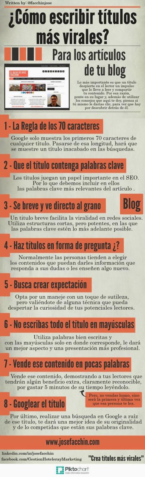 Infografía: ¿Cómo escribir títulos más virales para los artículos de tu blog?