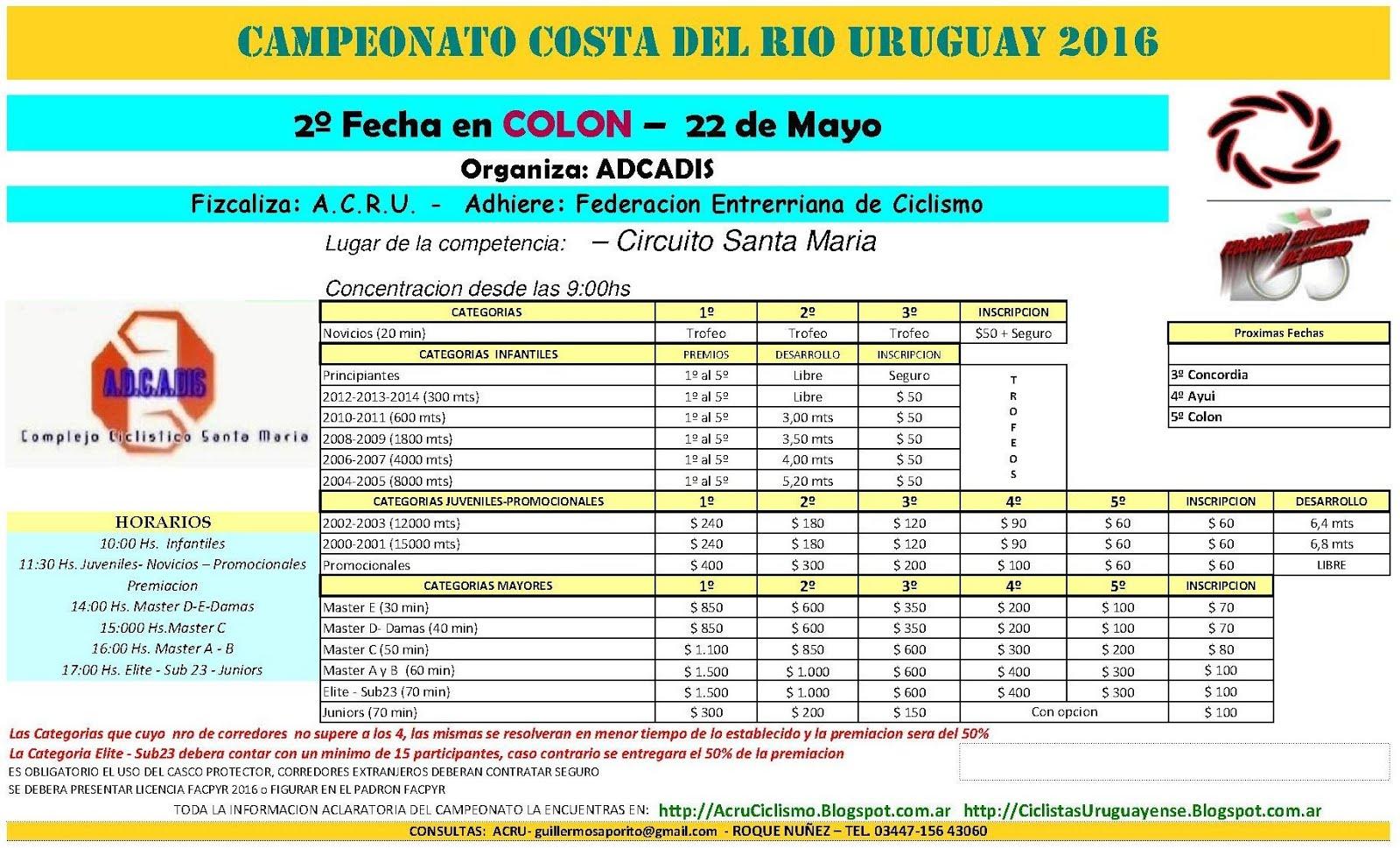 2º Fecha Costa 2016